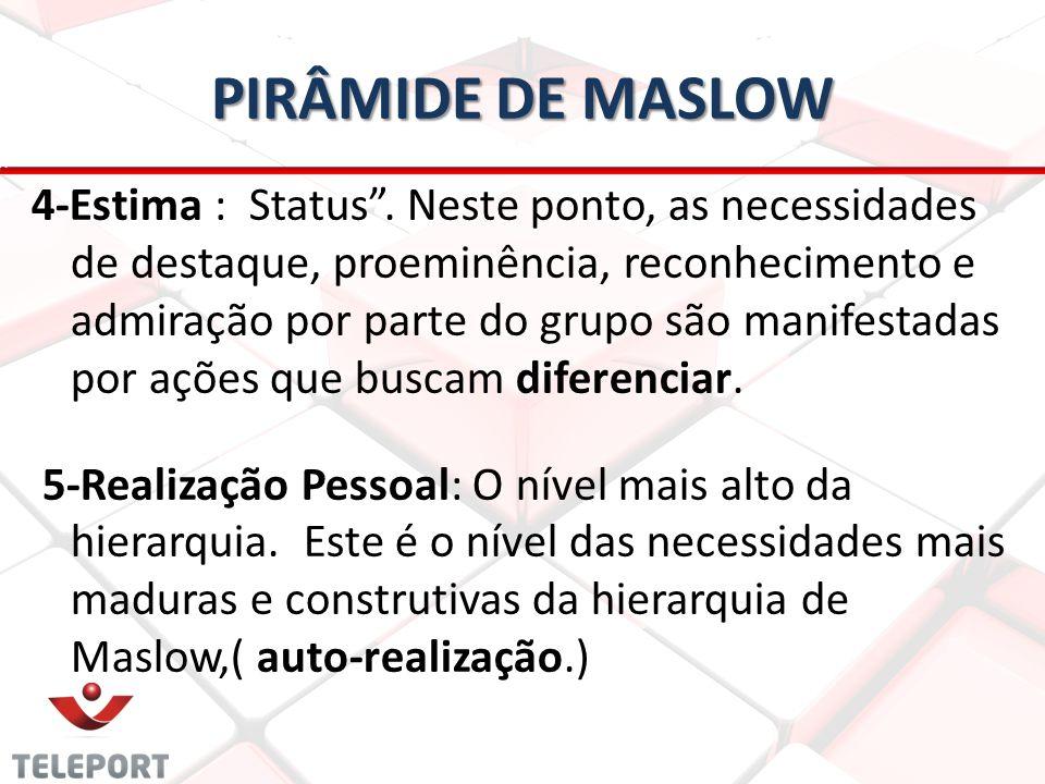 """PIRÂMIDE DE MASLOW 4-Estima : Status"""". Neste ponto, as necessidades de destaque, proeminência, reconhecimento e admiração por parte do grupo são manif"""