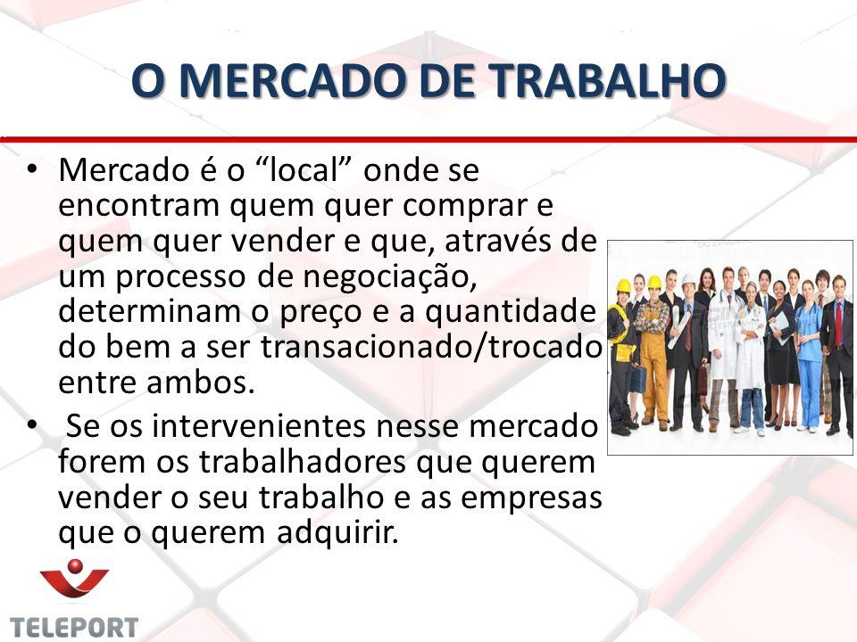 """O MERCADO DE TRABALHO • • Mercado é o """"local"""" onde se encontram quem quer comprar e quem quer vender e que, através de um processo de negociação, dete"""