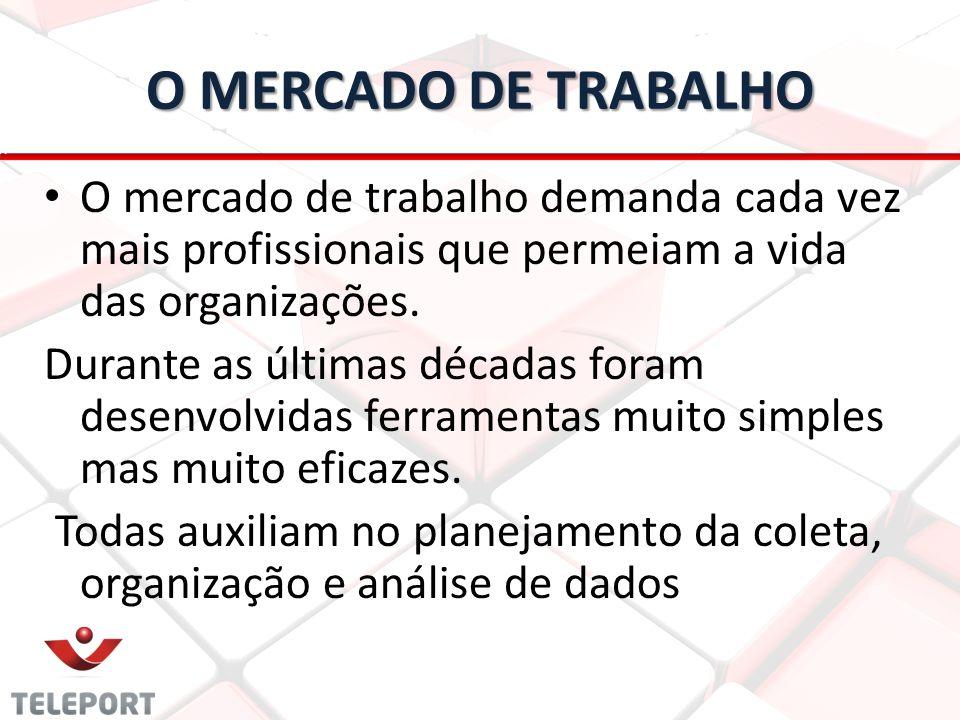 O MERCADO DE TRABALHO • • O mercado de trabalho demanda cada vez mais profissionais que permeiam a vida das organizações. Durante as últimas décadas f