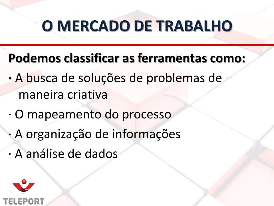 O MERCADO DE TRABALHO Podemos classificar as ferramentas como: · · A busca de soluções de problemas de maneira criativa · O mapeamento do processo · A