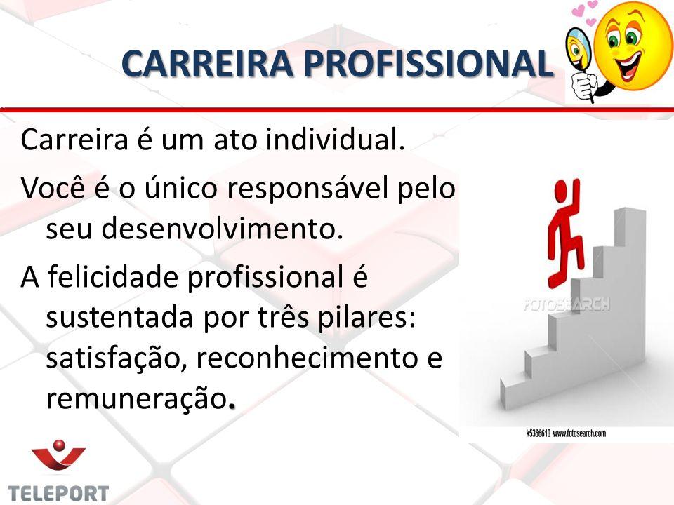CARREIRA PROFISSIONAL Carreira é um ato individual. Você é o único responsável pelo seu desenvolvimento.. A felicidade profissional é sustentada por t