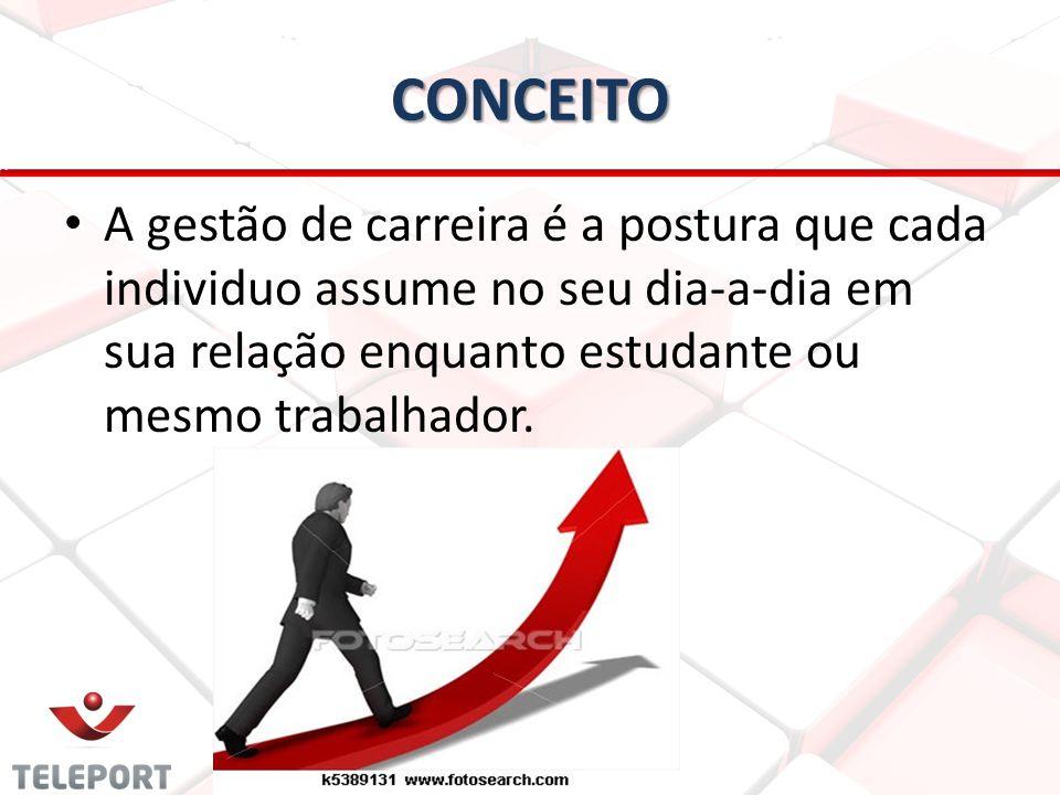 CONCEITO • • A gestão de carreira é a postura que cada individuo assume no seu dia-a-dia em sua relação enquanto estudante ou mesmo trabalhador.