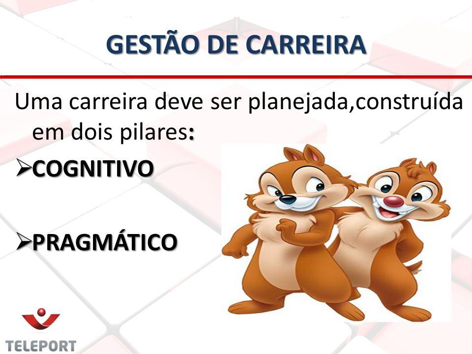 GESTÃO DE CARREIRA : Uma carreira deve ser planejada,construída em dois pilares:  COGNITIVO  PRAGMÁTICO