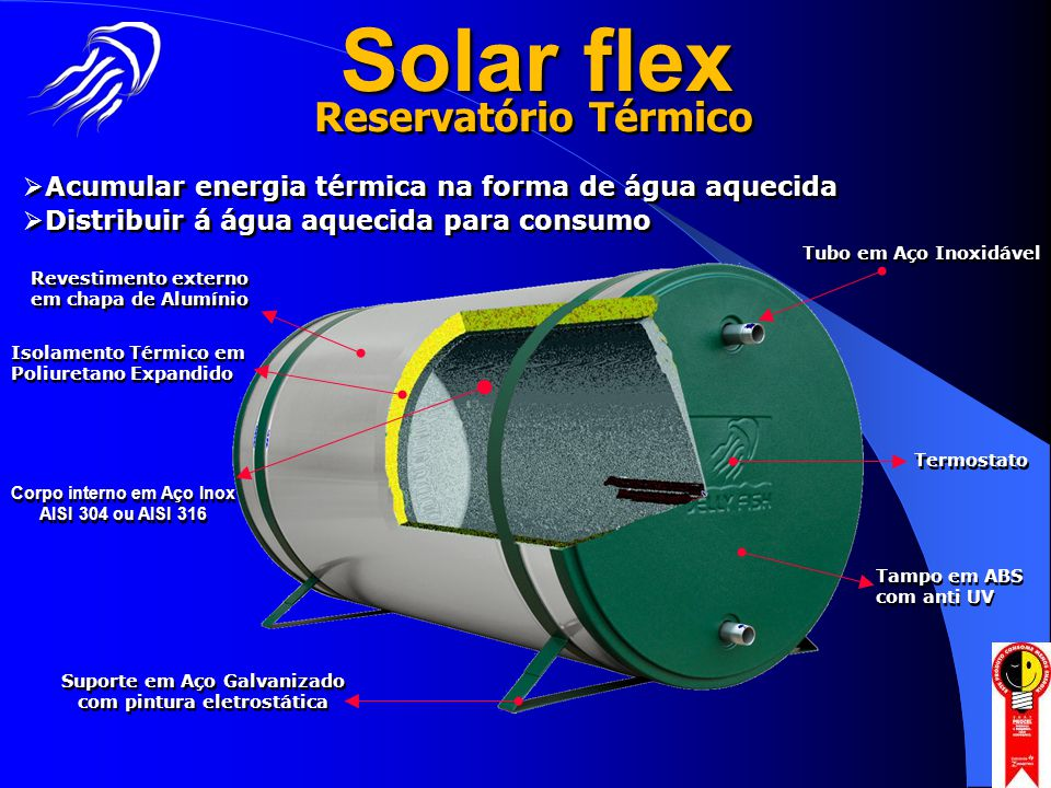 Reservatório Térmico  Acumular energia térmica na forma de água aquecida  Distribuir á água aquecida para consumo  Acumular energia térmica na form