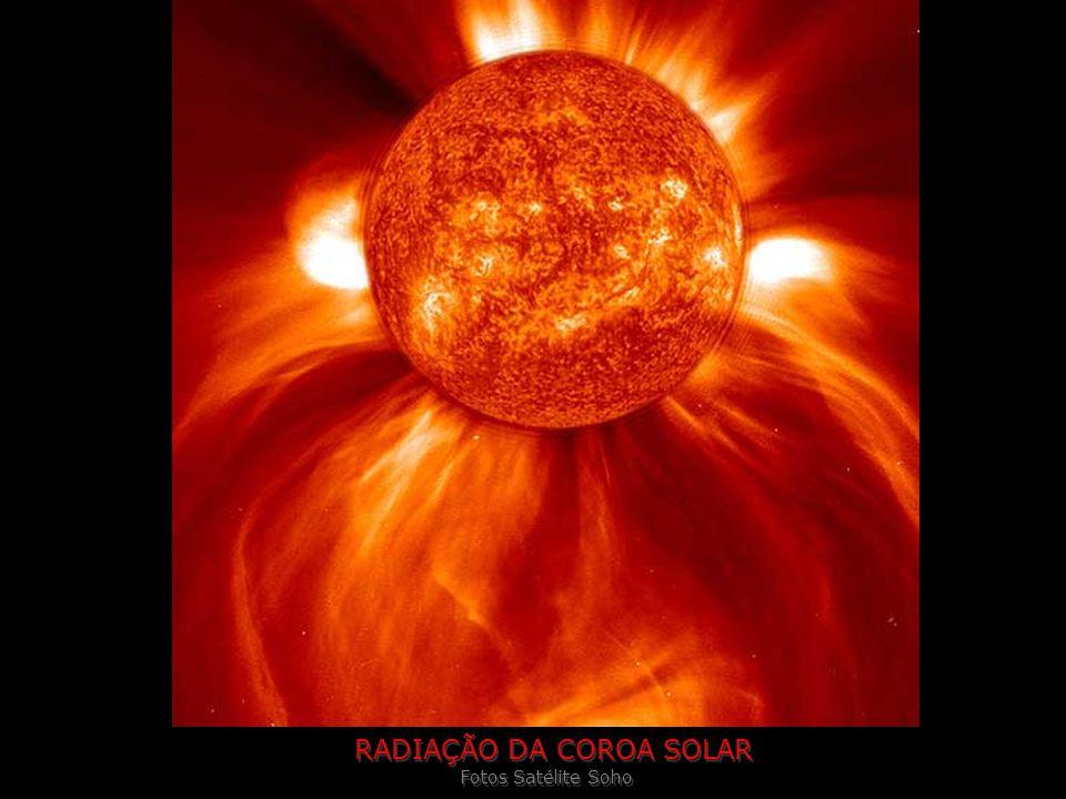 RADIAÇÃO DA COROA SOLAR Fotos Satélite Soho