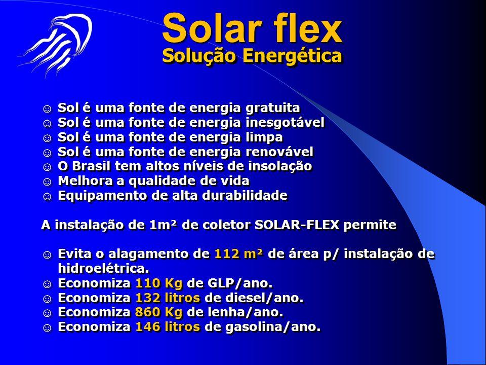 Solução Energética ☺ Sol é uma fonte de energia gratuita ☺ Sol é uma fonte de energia inesgotável ☺ Sol é uma fonte de energia limpa ☺ Sol é uma fonte