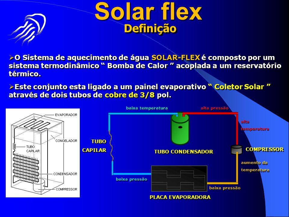 """ O Sistema de aquecimento de água SOLAR-FLEX é composto por um sistema termodinâmico """" Bomba de Calor """" acoplada a um reservatório térmico.  Este co"""