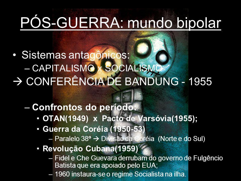 PÓS-GUERRA: mundo bipolar •Sistemas antagônicos: –CAPITALISMO x SOCIALISMO  CONFERÊNCIA DE BANDUNG - 1955 –Confrontos do período: •OTAN(1949) x Pacto