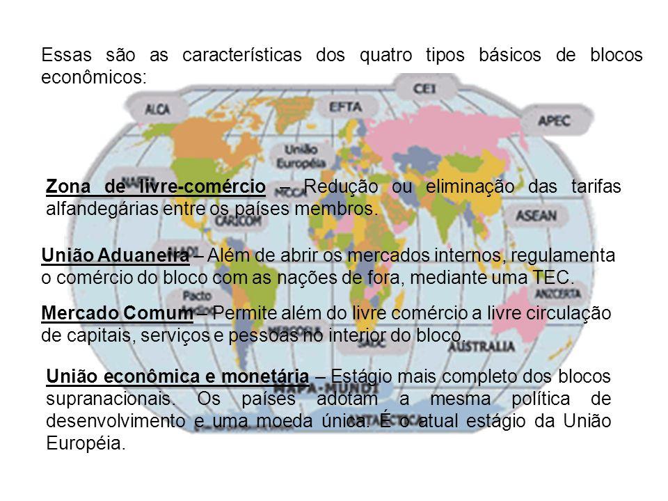 Essas são as características dos quatro tipos básicos de blocos econômicos: Zona de livre-comércio – Redução ou eliminação das tarifas alfandegárias e