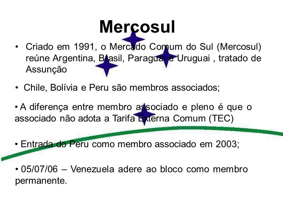 Mercosul •Criado em 1991, o Mercado Comum do Sul (Mercosul) reúne Argentina, Brasil, Paraguai e Uruguai, tratado de Assunção • Chile, Bolívia e Peru s