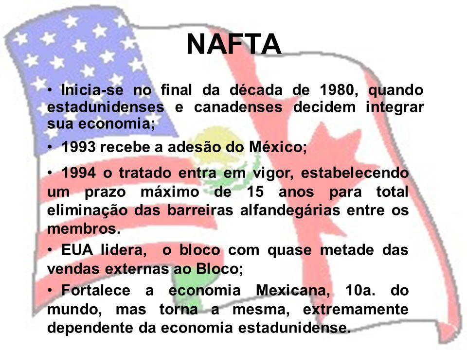 NAFTA • Inicia-se no final da década de 1980, quando estadunidenses e canadenses decidem integrar sua economia; • 1993 recebe a adesão do México; • 19