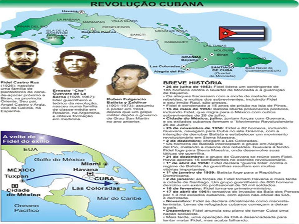 ALCA - FTAA Área de Livre Comércio das Américas. Free Trade Area of the Americas