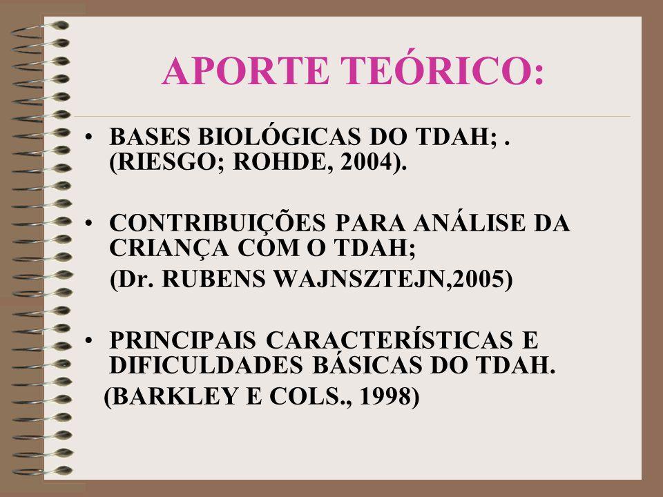 APORTE TEÓRICO: •BASES BIOLÓGICAS DO TDAH;. (RIESGO; ROHDE, 2004). •CONTRIBUIÇÕES PARA ANÁLISE DA CRIANÇA COM O TDAH; (Dr. RUBENS WAJNSZTEJN,2005) •PR