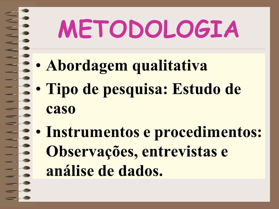 METODOLOGIA •Abordagem qualitativa •Tipo de pesquisa: Estudo de caso •Instrumentos e procedimentos: Observações, entrevistas e análise de dados.