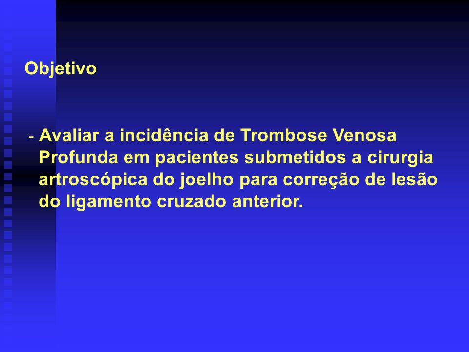 Objetivo - Avaliar a incidência de Trombose Venosa Profunda em pacientes submetidos a cirurgia artroscópica do joelho para correção de lesão do ligame
