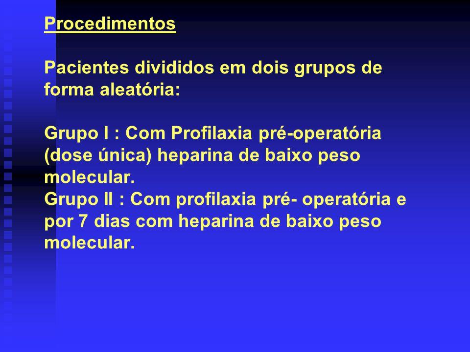 Procedimentos Pacientes divididos em dois grupos de forma aleatória: Grupo I : Com Profilaxia pré-operatória (dose única) heparina de baixo peso molec