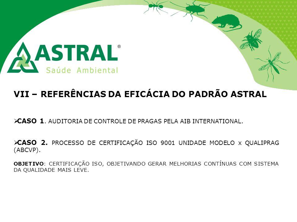VII – REFERÊNCIAS DA EFICÁCIA DO PADRÃO ASTRAL  CASO 1. AUDITORIA DE CONTROLE DE PRAGAS PELA AIB INTERNATIONAL.  CASO 2. PROCESSO DE CERTIFICAÇÃO IS