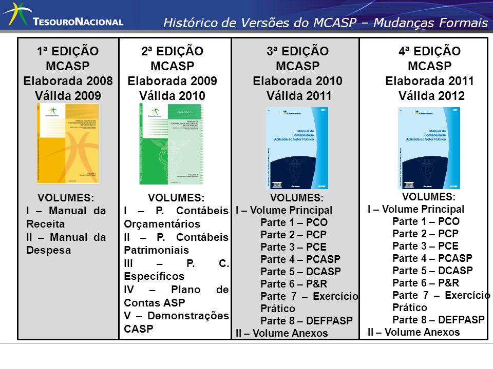 Histórico de Versões do MCASP – Mudanças Formais 1ª EDIÇÃO MCASP Elaborada 2008 Válida 2009 VOLUMES: I – Manual da Receita II – Manual da Despesa 2ª E