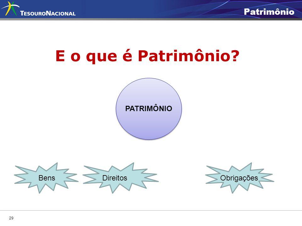 PATRIMÔNIO E o que é Patrimônio? BensDireitosObrigações 29 Patrimônio