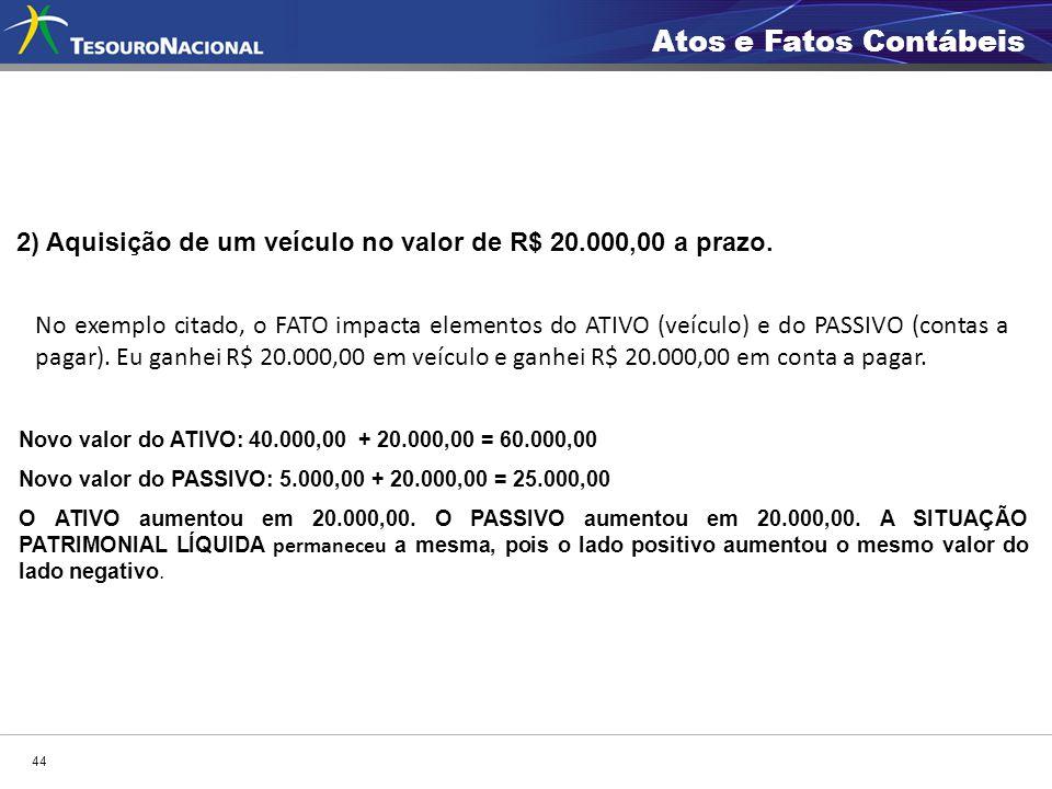 2) Aquisição de um veículo no valor de R$ 20.000,00 a prazo. No exemplo citado, o FATO impacta elementos do ATIVO (veículo) e do PASSIVO (contas a pag