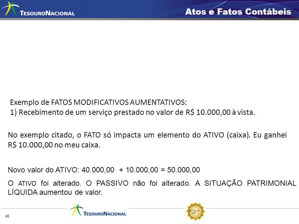 Exemplo de FATOS MODIFICATIVOS AUMENTATIVOS: 1) Recebimento de um serviço prestado no valor de R$ 10.000,00 à vista. No exemplo citado, o FATO só impa