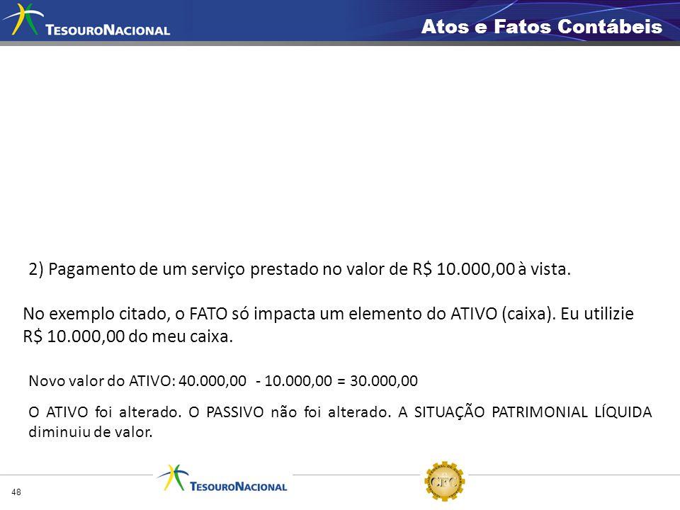 2) Pagamento de um serviço prestado no valor de R$ 10.000,00 à vista. No exemplo citado, o FATO só impacta um elemento do ATIVO (caixa). Eu utilizie R