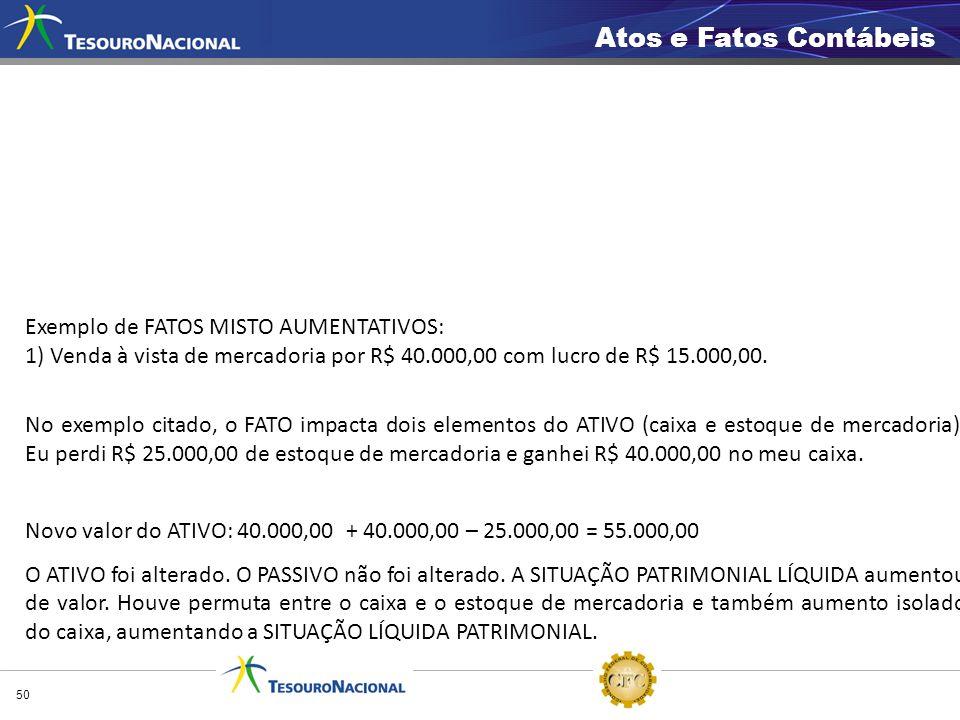 Exemplo de FATOS MISTO AUMENTATIVOS: 1) Venda à vista de mercadoria por R$ 40.000,00 com lucro de R$ 15.000,00. No exemplo citado, o FATO impacta dois
