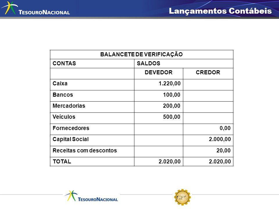 BALANCETE DE VERIFICAÇÃO CONTASSALDOS DEVEDORCREDOR Caixa1.220,00 Bancos100,00 Mercadorias200,00 Veículos500,00 Fornecedores0,00 Capital Social2.000,0