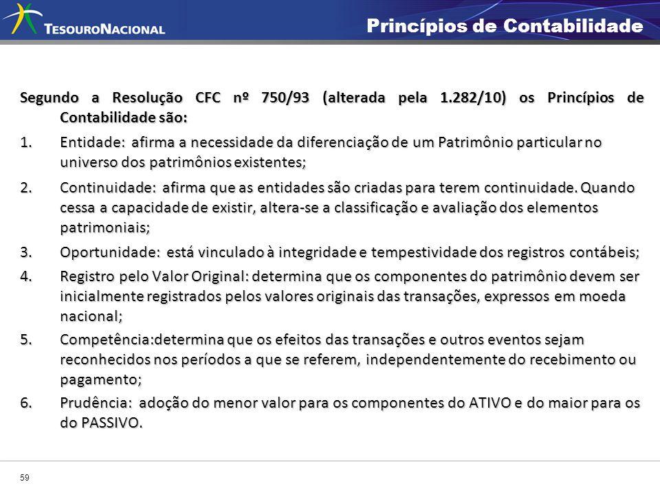 Segundo a Resolução CFC nº 750/93 (alterada pela 1.282/10) os Princípios de Contabilidade são: 1. Entidade: afirma a necessidade da diferenciação de u