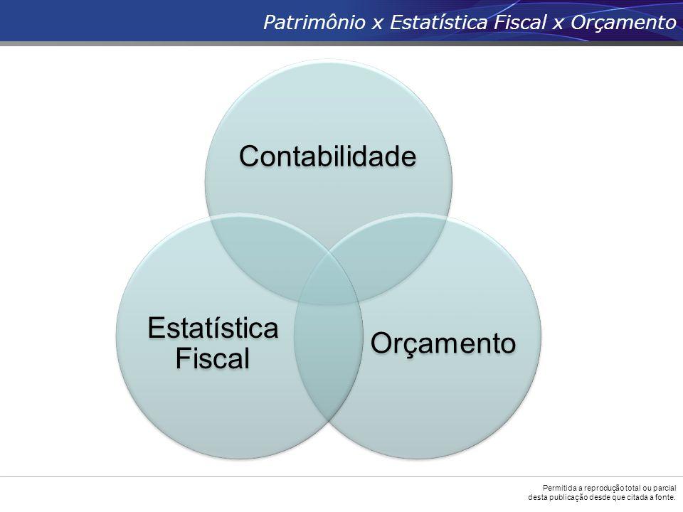 IPSAS 1.