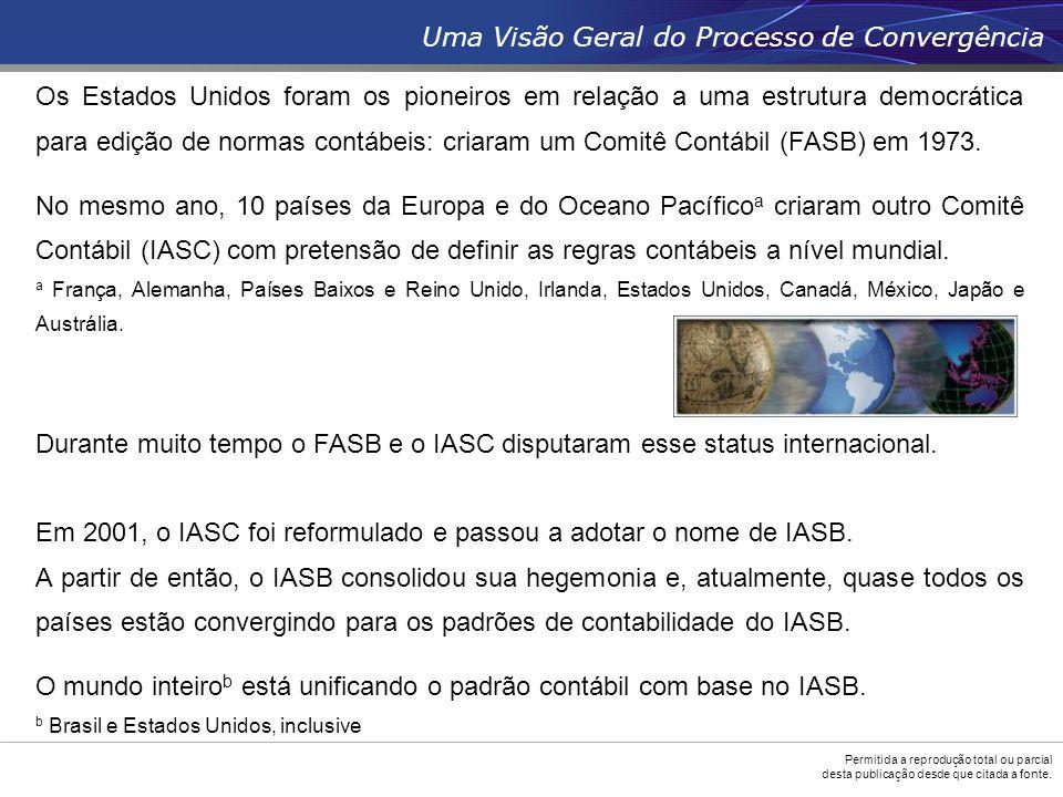 Classificação das atividades em dois grupos: ATOS e FATOS 40 Atos têm a capacidade de alterar os ATIVOS e PASSIVOS apenas de forma potencial.