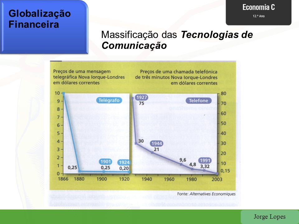 Jorge Lopes Globalização Financeira Massificação das Tecnologias de Comunicação