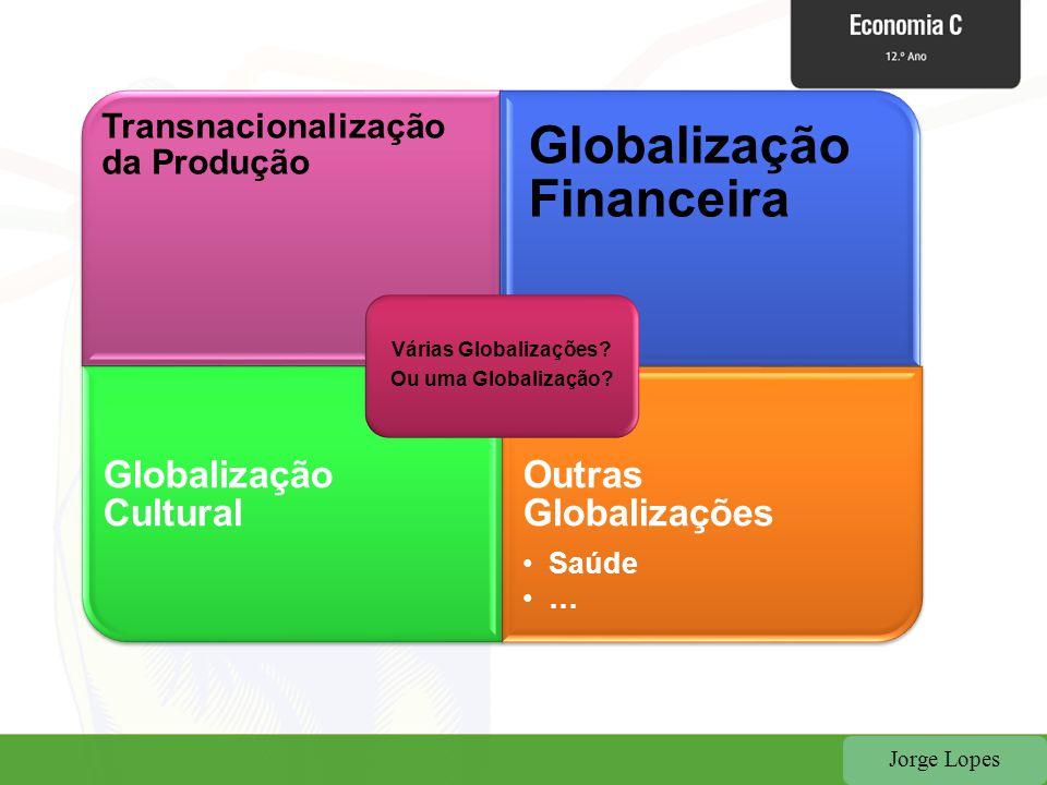 Jorge Lopes Transnacionalização da Produção Globalização Financeira Globalização Cultural Outras Globalizações •Saúde •… Várias Globalizações? Ou uma