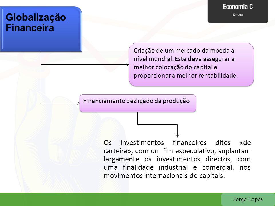 Jorge Lopes Globalização Financeira Criação de um mercado da moeda a nível mundial. Este deve assegurar a melhor colocação do capital e proporcionar a