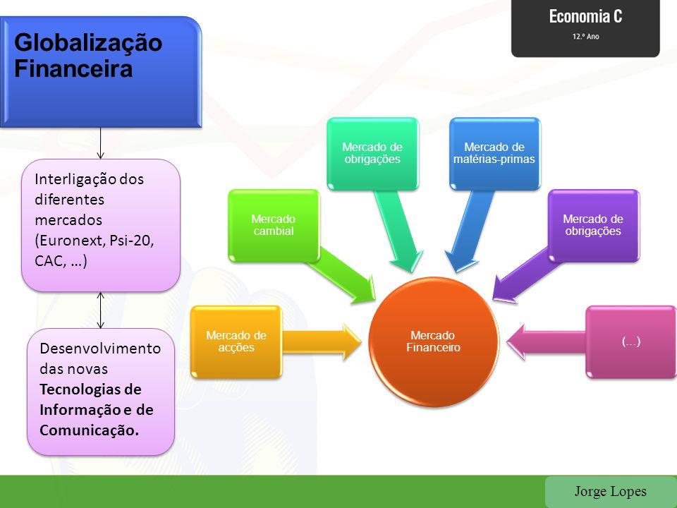 Jorge Lopes Globalização Financeira Interligação dos diferentes mercados (Euronext, Psi-20, CAC, …) Interligação dos diferentes mercados (Euronext, Ps