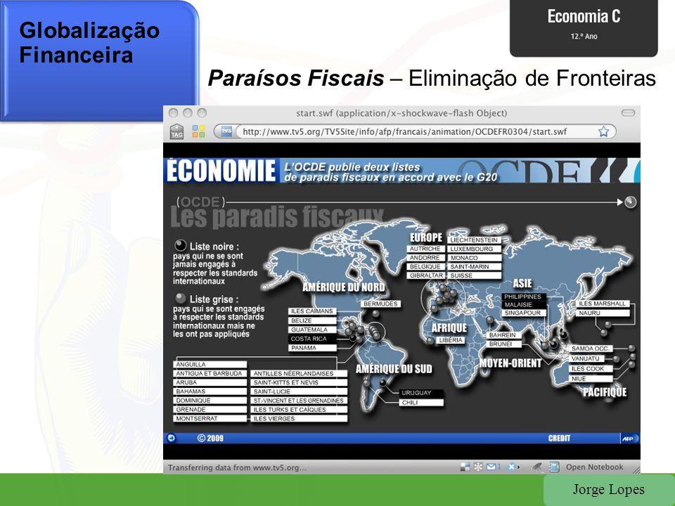 Jorge Lopes Globalização Financeira Paraísos Fiscais – Eliminação de Fronteiras