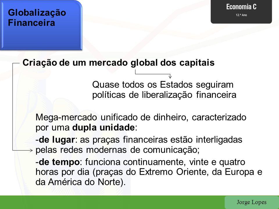 Jorge Lopes Globalização Financeira Criação de um mercado global dos capitais Quase todos os Estados seguiram políticas de liberalização financeira Me