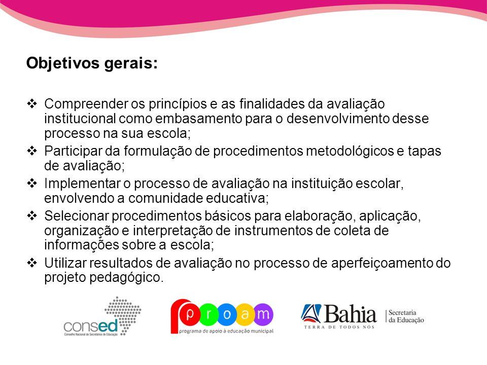 Unidade 1 Quais os princípios, as finalidades e os objetivos da avaliação institucional?