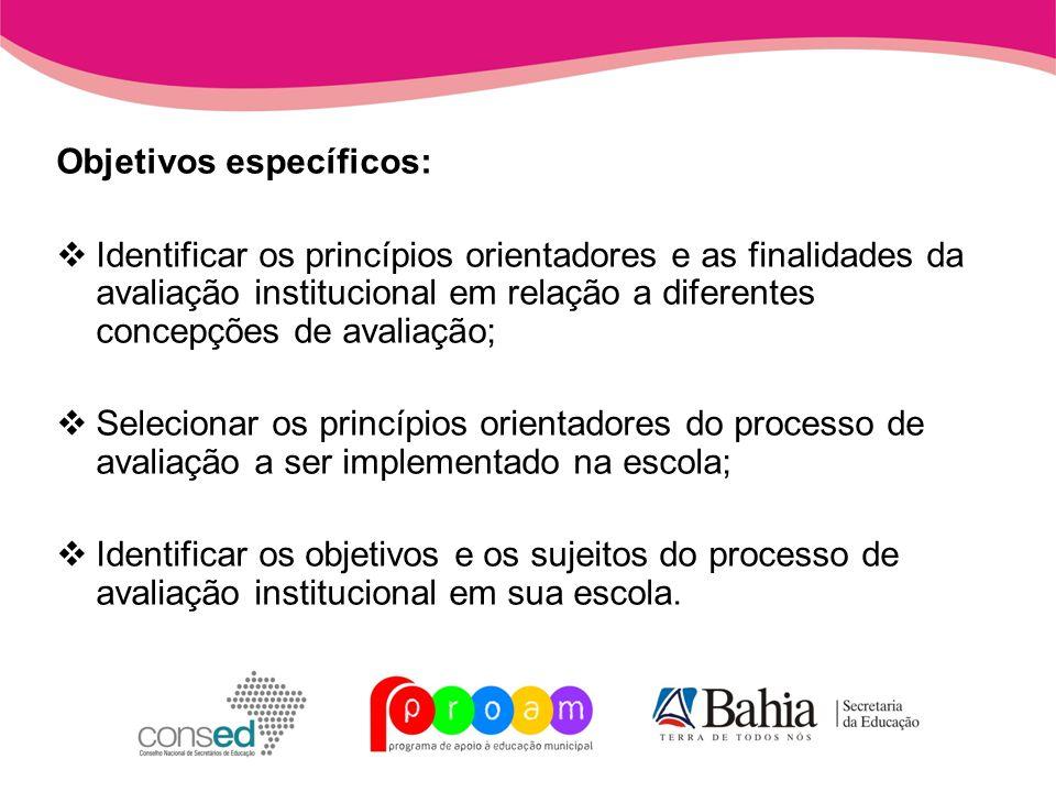 Conteúdos abordados:  O que é avaliação institucional.
