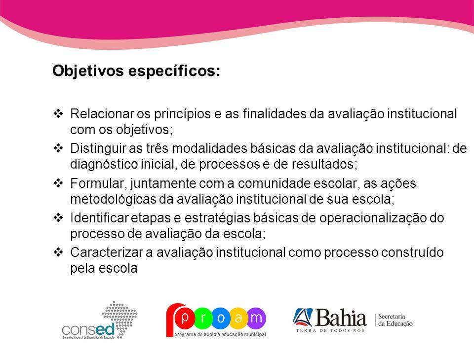 Conteúdos abordados:  Quais as modalidades da avaliação institucional.