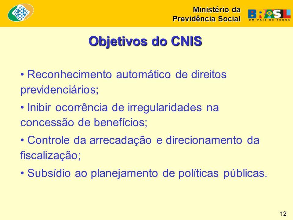 Ministério da Previdência Social Objetivos do CNIS • Reconhecimento automático de direitos previdenciários; • Inibir ocorrência de irregularidades na