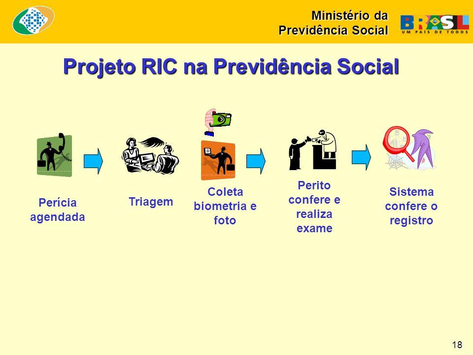 Ministério da Previdência Social 18 Projeto RIC na Previdência Social Perícia agendada Triagem Coleta biometria e foto Perito confere e realiza exame