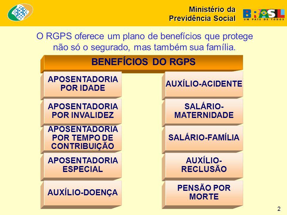 BENEFÍCIOS DO RGPS O RGPS oferece um plano de benefícios que protege não só o segurado, mas também sua família. AUXÍLIO-ACIDENTE SALÁRIO- MATERNIDADE