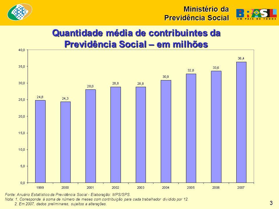 Fonte: Anuário Estatístico da Previdência Social - Elaboração: MPS/SPS. Nota: 1. Corresponde à soma de número de meses com contribuição para cada trab