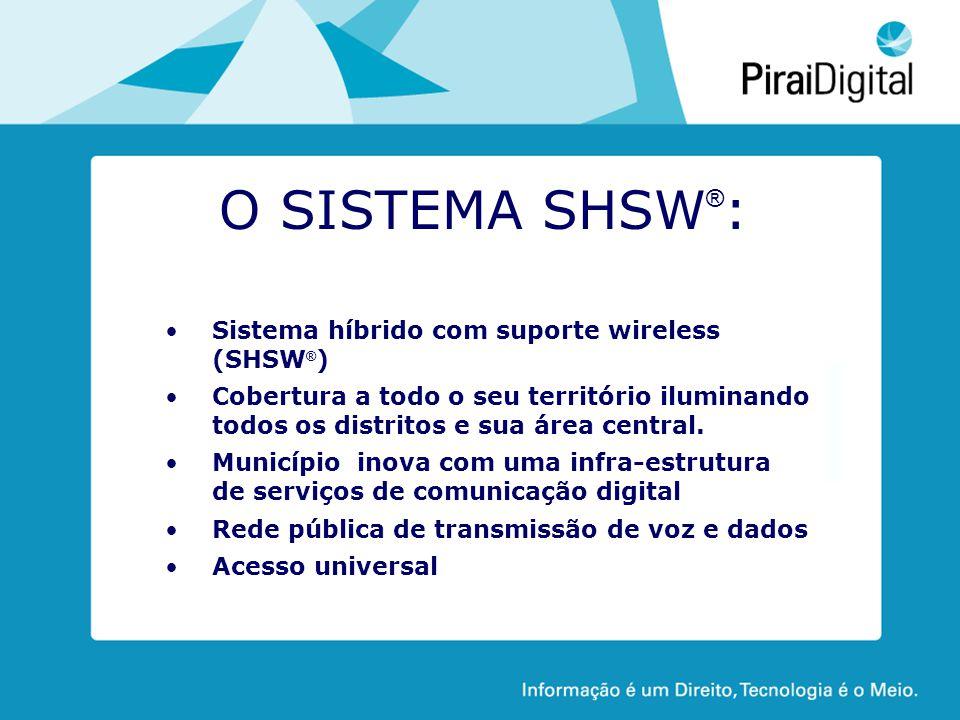 O SISTEMA SHSW ® : •Sistema híbrido com suporte wireless (SHSW ® ) •Cobertura a todo o seu território iluminando todos os distritos e sua área central.