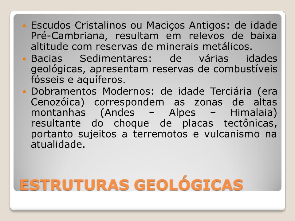 ESTRUTURAS GEOLÓGICAS  Escudos Cristalinos ou Maciços Antigos: de idade Pré-Cambriana, resultam em relevos de baixa altitude com reservas de minerais metálicos.