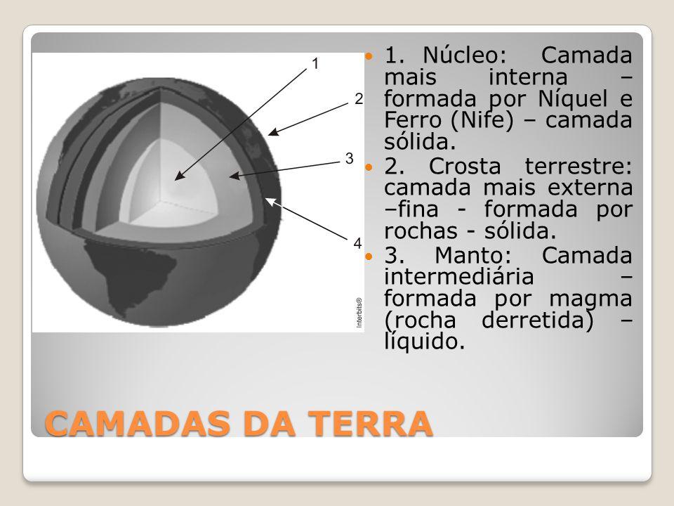 CICLO DE FORMAÇÃO DAS ROCHAS  Processos formadores de rochas  Material que dá origem às rochas  Processos destruidores de rochas