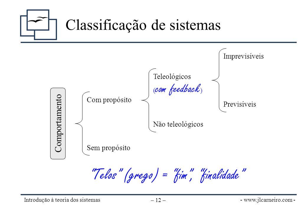 - www.jlcarneiro.com - Introdução à teoria dos sistemas – 12 – Classificação de sistemas Comportamento Com propósito Sem propósito Teleológicos ( com
