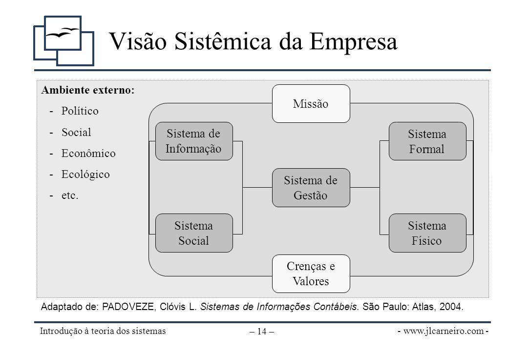 - www.jlcarneiro.com - Introdução à teoria dos sistemas – 14 – Visão Sistêmica da Empresa Adaptado de: PADOVEZE, Clóvis L. Sistemas de Informações Con