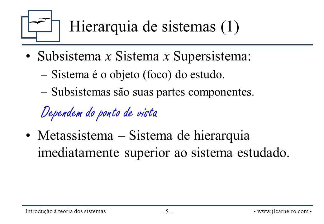 - www.jlcarneiro.com - Introdução à teoria dos sistemas – 6 – Hierarquia de sistemas (2) Subsistema A2 Subsistema A3 Subsistema A1 Sistema A Subsistema B2 Subsistema B3 Subsistema B1 Sistema B Metassistema